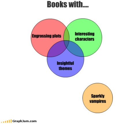 bookswith